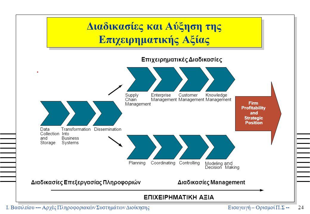 Διαδικασίες και Αύξηση της Επιχειρηματικής Αξίας