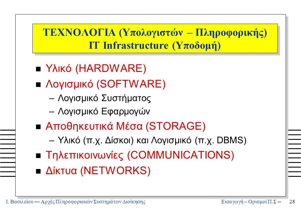 ΤΕΧΝΟΛΟΓΙΑ (Υπολογιστών – Πληροφορικής) IT Infrastructure (Υποδομή)