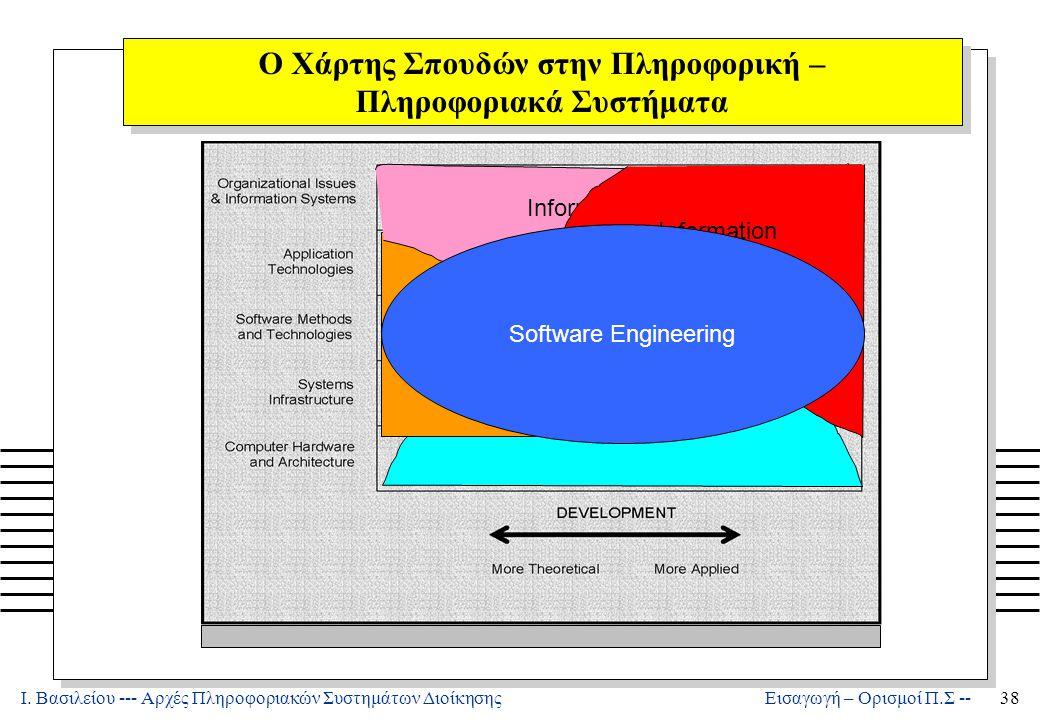 Ο Χάρτης Σπουδών στην Πληροφορική – Πληροφοριακά Συστήματα