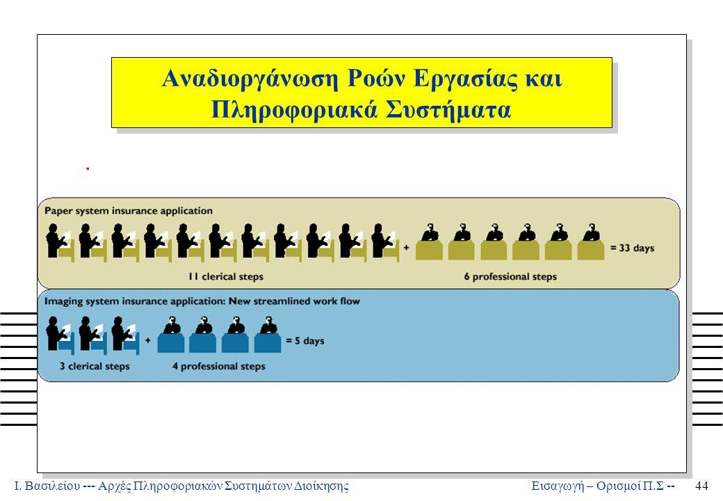 Αναδιοργάνωση Ροών Εργασίας και Πληροφοριακά Συστήματα
