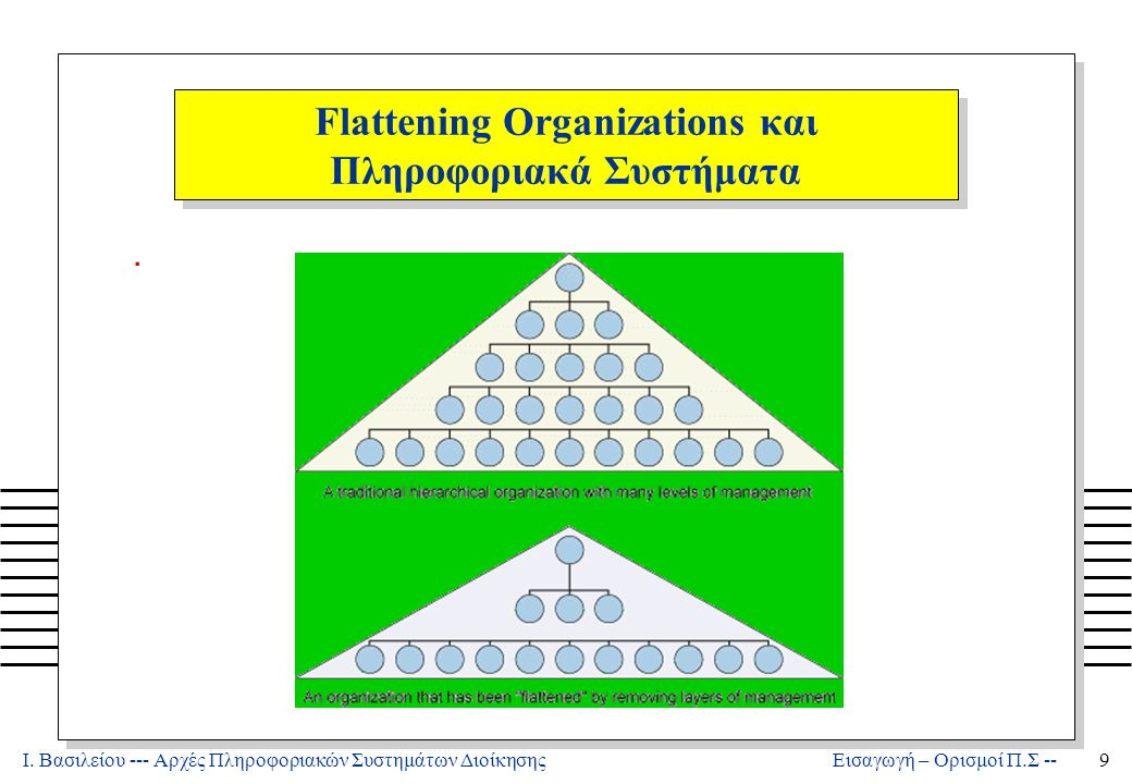 Flattening Organizations και Πληροφοριακά Συστήματα