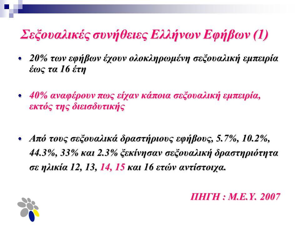 Σεξουαλικές συνήθειες Ελλήνων Εφήβων (1)