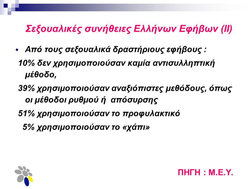 Σεξουαλικές συνήθειες Ελλήνων Εφήβων (ΙΙ)