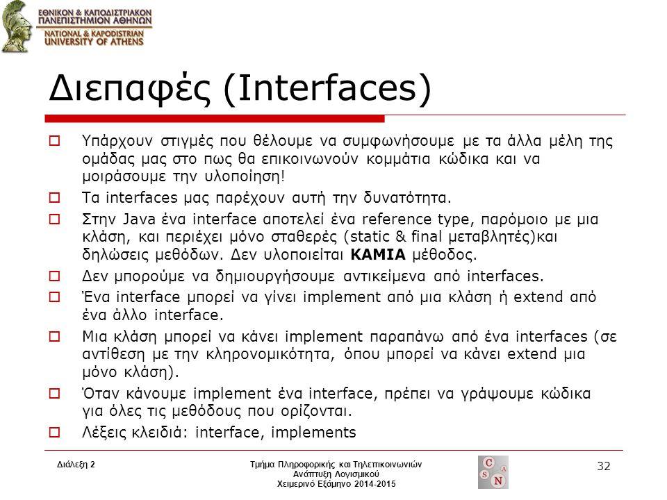 Διεπαφές (Interfaces)