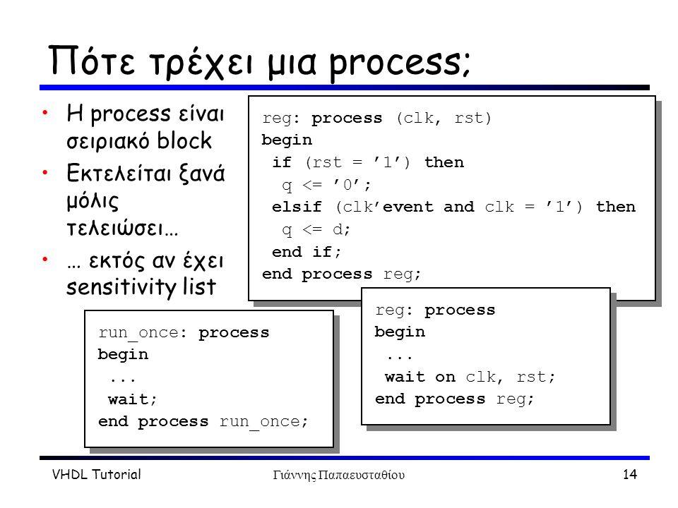 Πότε τρέχει μια process;