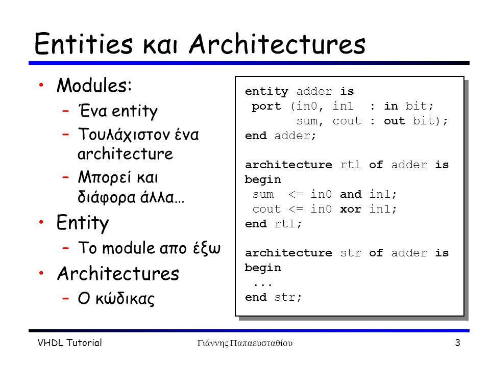Entities και Architectures