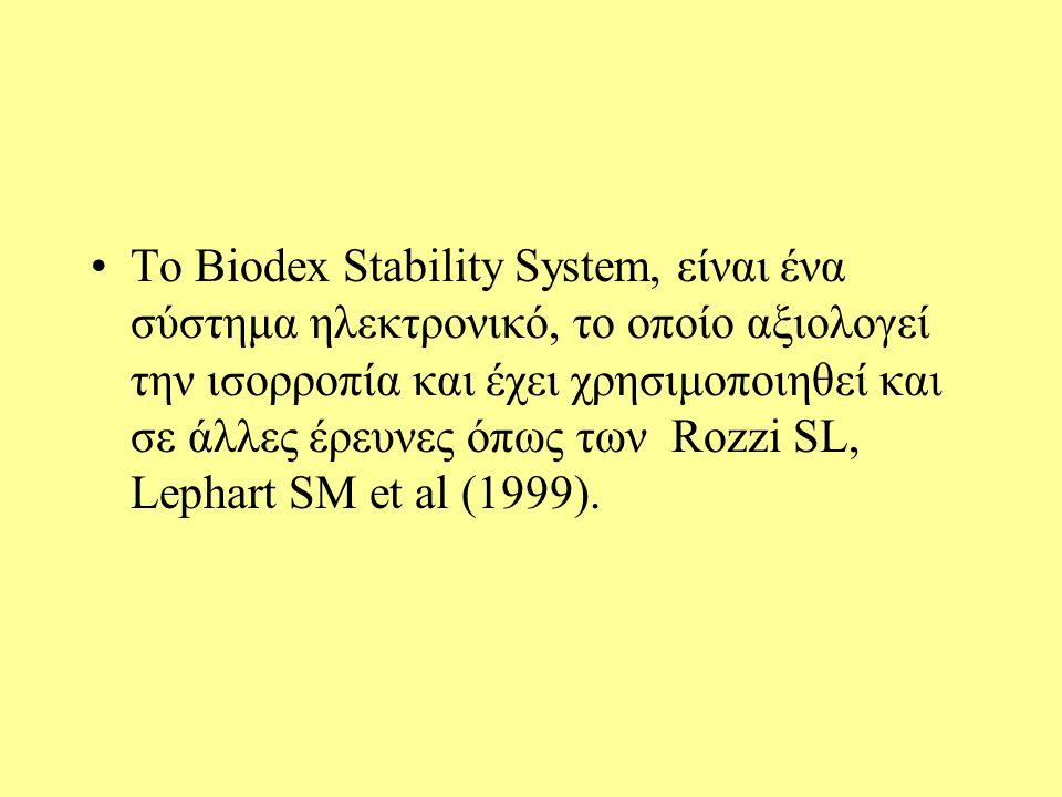 Το Biodex Stability System, είναι ένα σύστημα ηλεκτρονικό, το οποίο αξιολογεί την ισορροπία και έχει χρησιμοποιηθεί και σε άλλες έρευνες όπως των Rozzi SL, Lephart SM et al (1999).