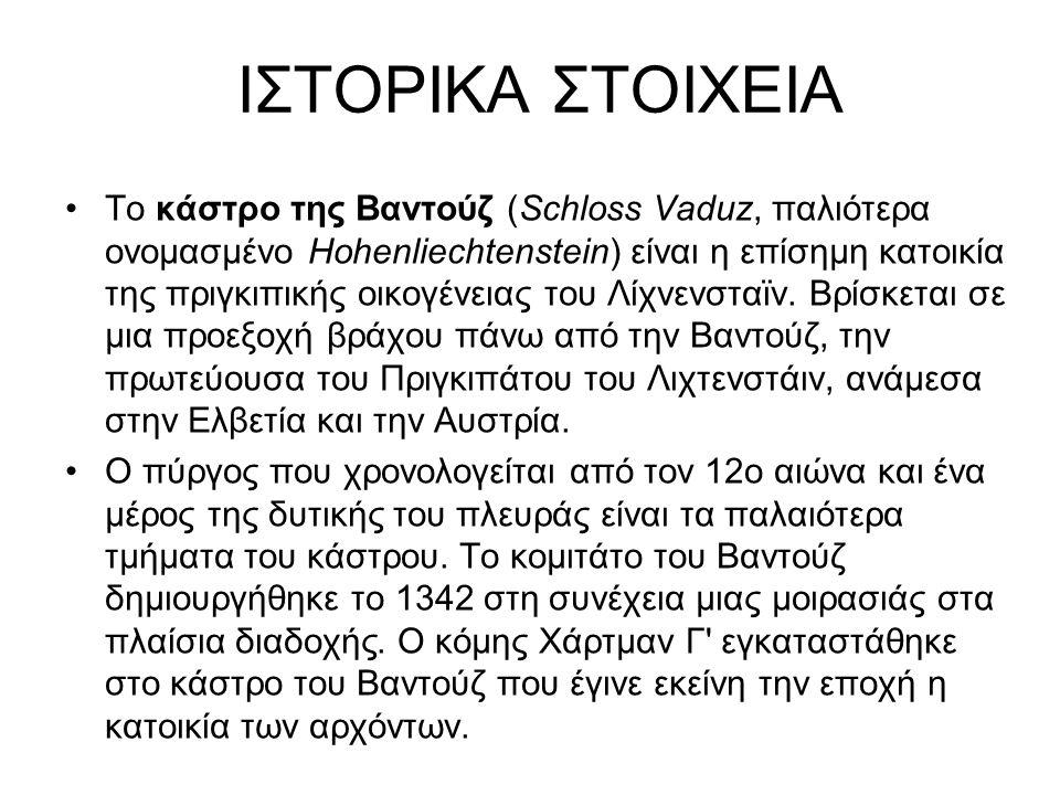 ΙΣΤΟΡΙΚΑ ΣΤOIΧEΙΑ