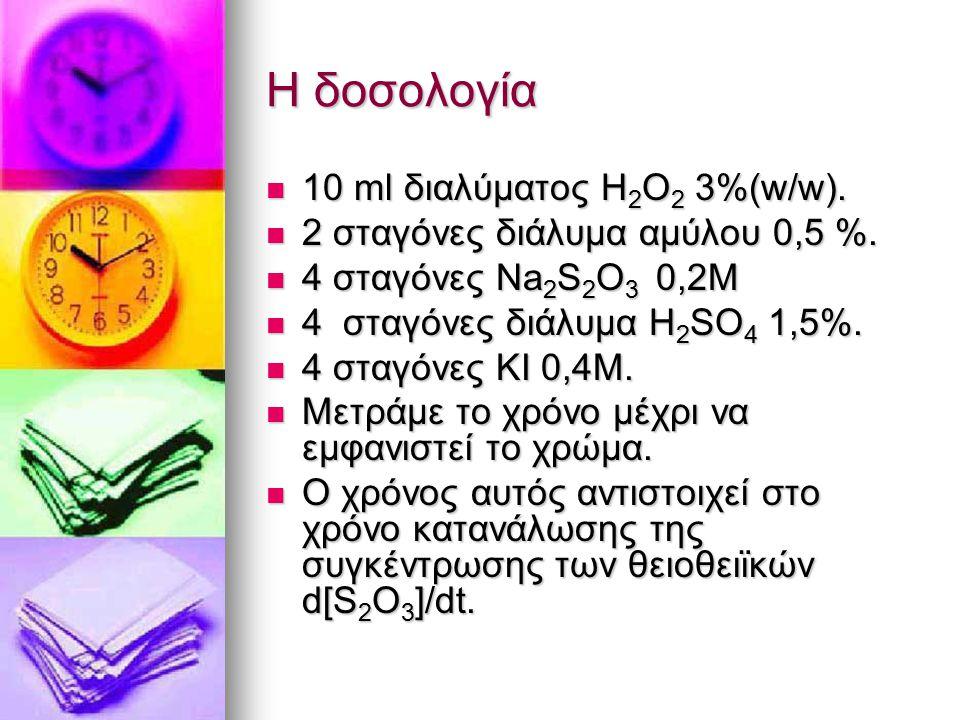 Η δοσολογία 10 ml διαλύματος Η2Ο2 3%(w/w).
