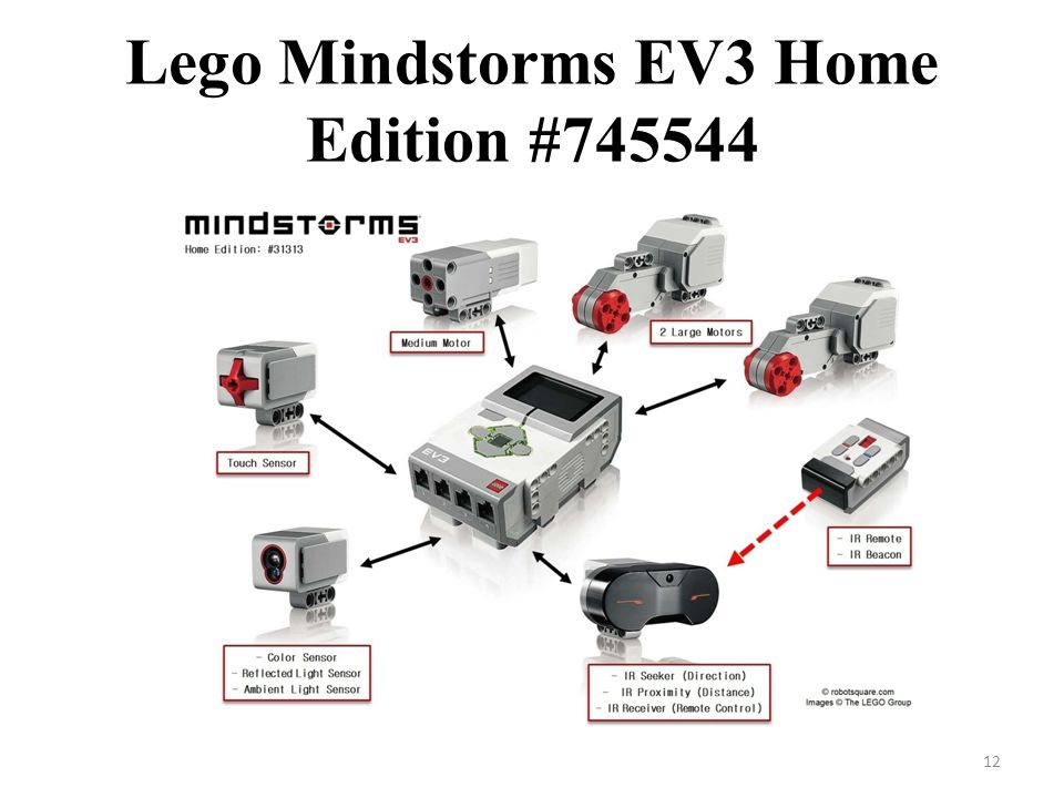 Lego Mindstorms EV3 Home Edition #745544