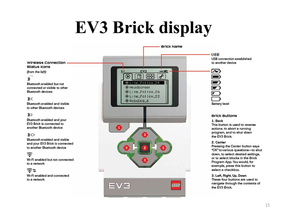 EV3 Brick display