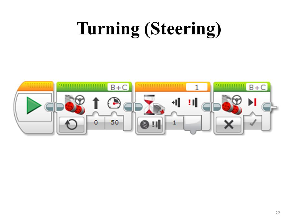 Turning (Steering)