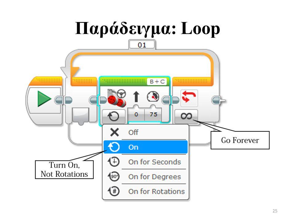 Παράδειγμα: Loop