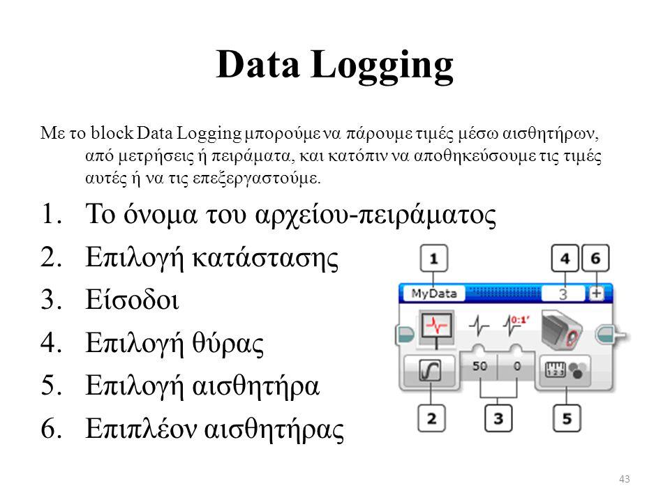 Data Logging Το όνομα του αρχείου-πειράματος Επιλογή κατάστασης