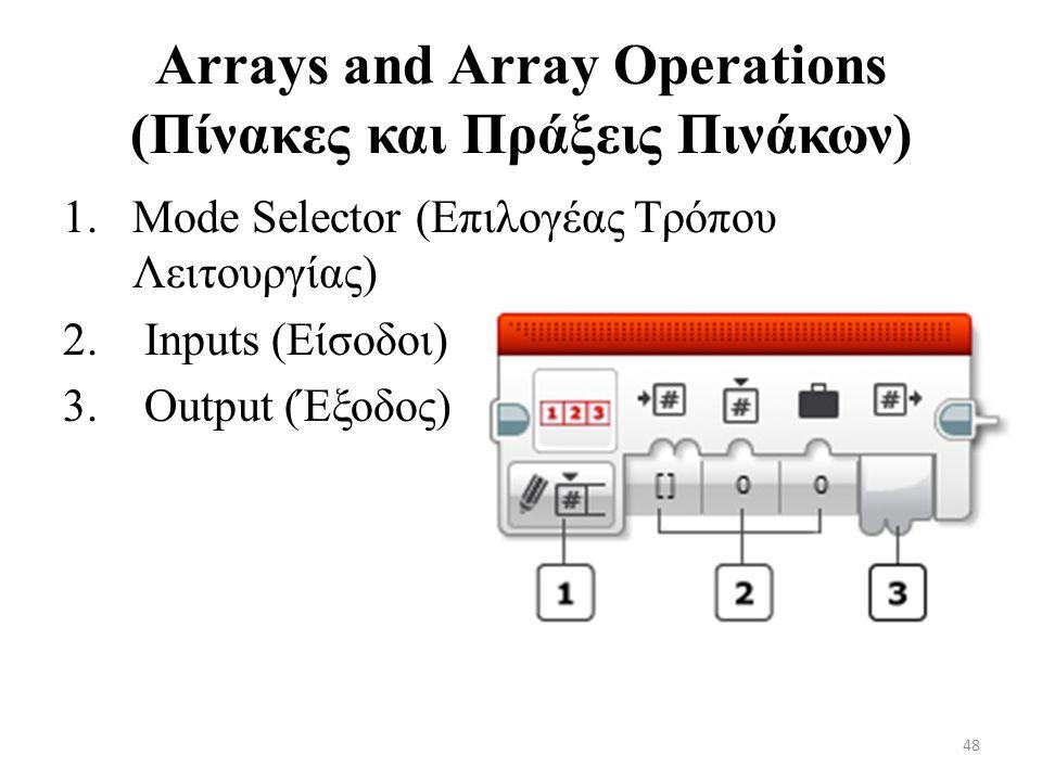 Arrays and Array Operations (Πίνακες και Πράξεις Πινάκων)
