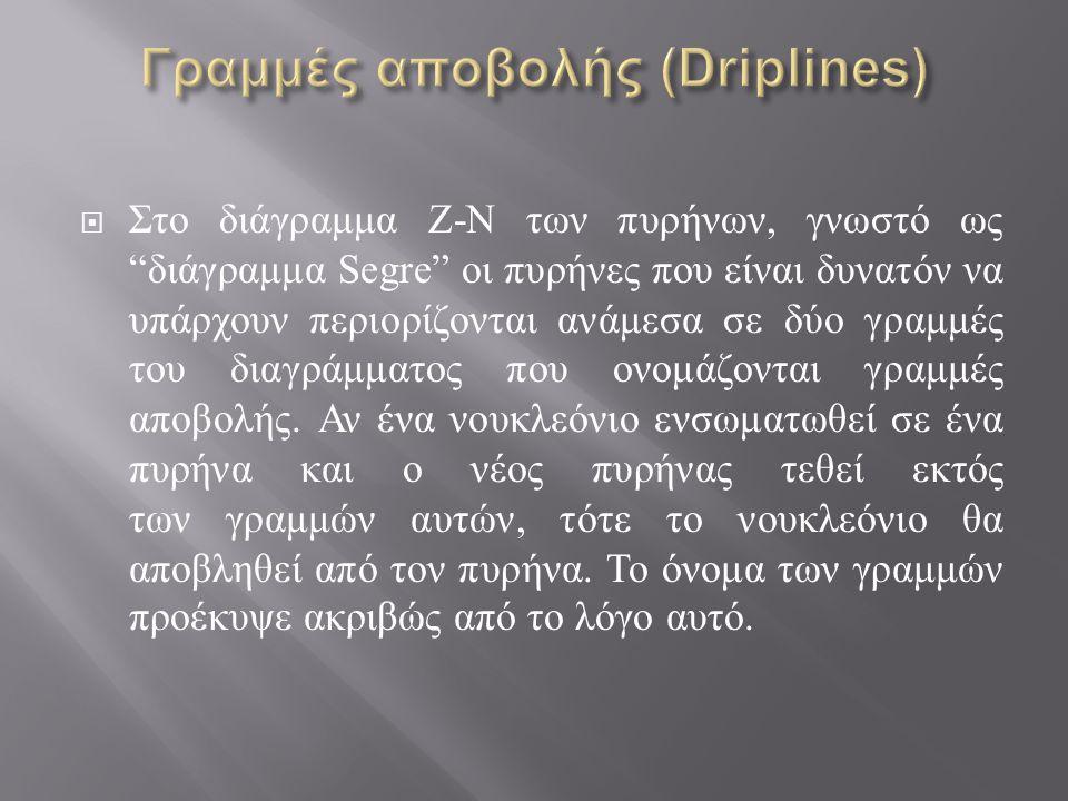 Γραμμές αποβολής (Driplines)
