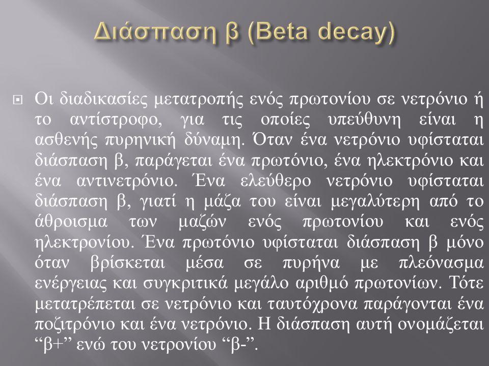 Διάσπαση β (Beta decay)