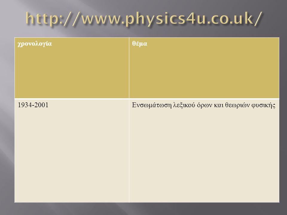 http://www.physics4u.co.uk/ χρονολογία θέμα 1934-2001