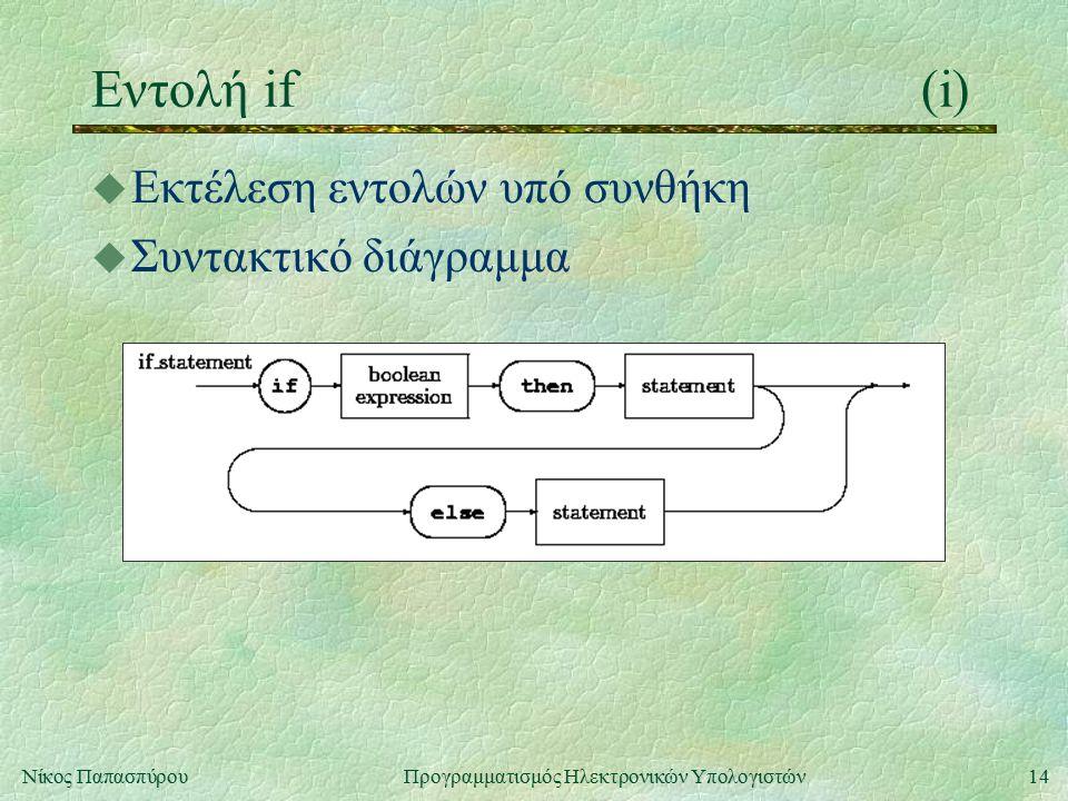 Εντολή if (i) Εκτέλεση εντολών υπό συνθήκη Συντακτικό διάγραμμα