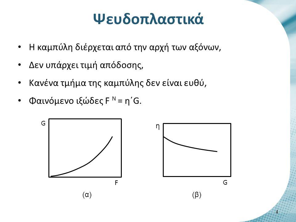 Διασταλτικά (1/3) Αυξάνεται η τάση διάτμησης όταν αυξάνεται η ταχύτητα διάτμησης, F N = η΄G , N<1.
