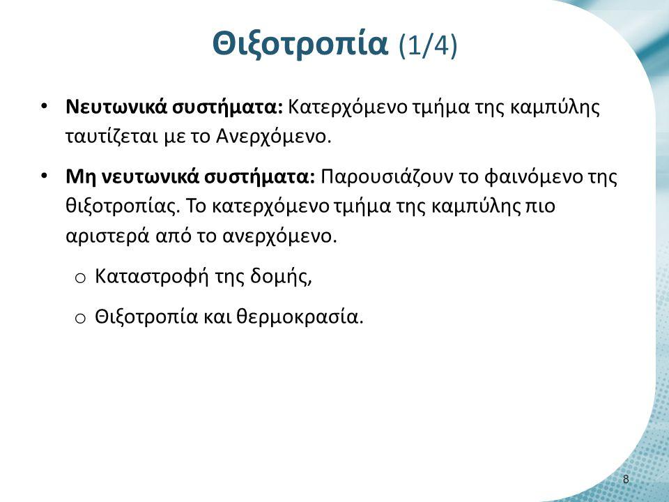 Θιξοτροπία (2/4)