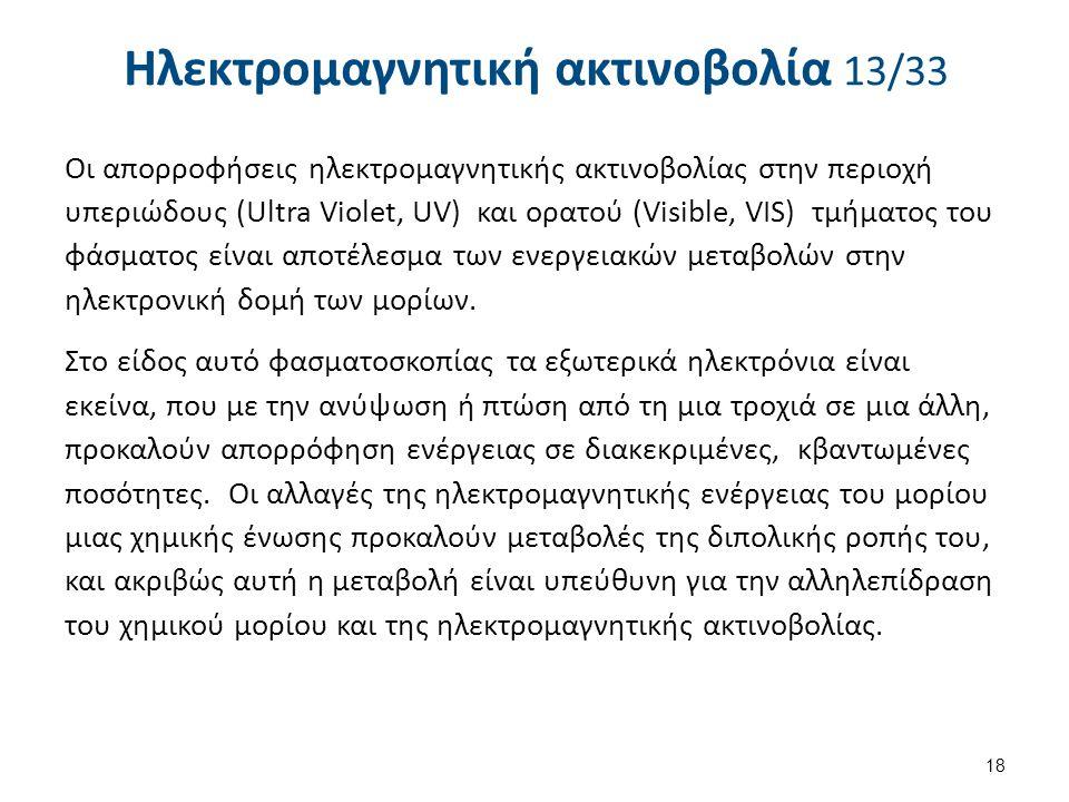 Ηλεκτρομαγνητική ακτινοβολία 14/33