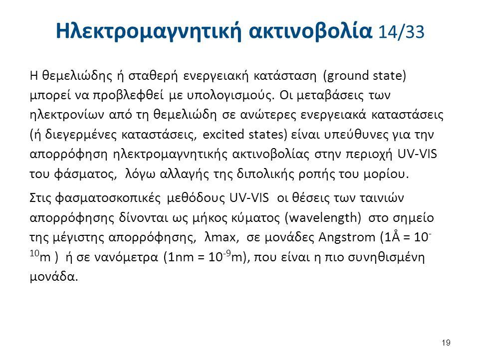 Ηλεκτρομαγνητική ακτινοβολία 15/33
