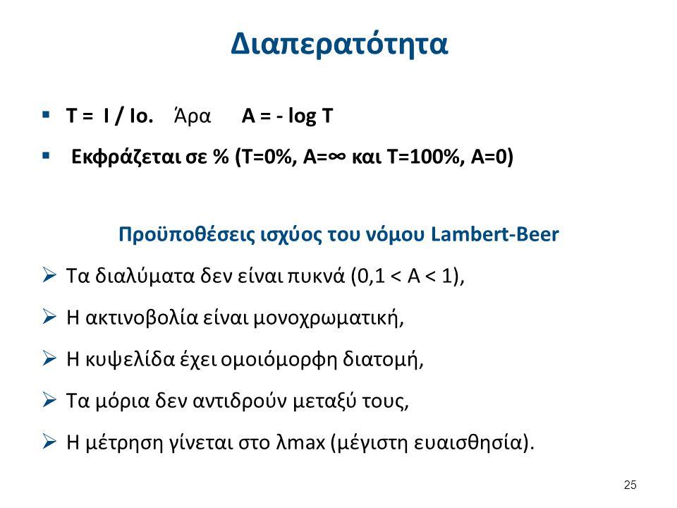 Νόμος Lambert-Beer (1 από 7)