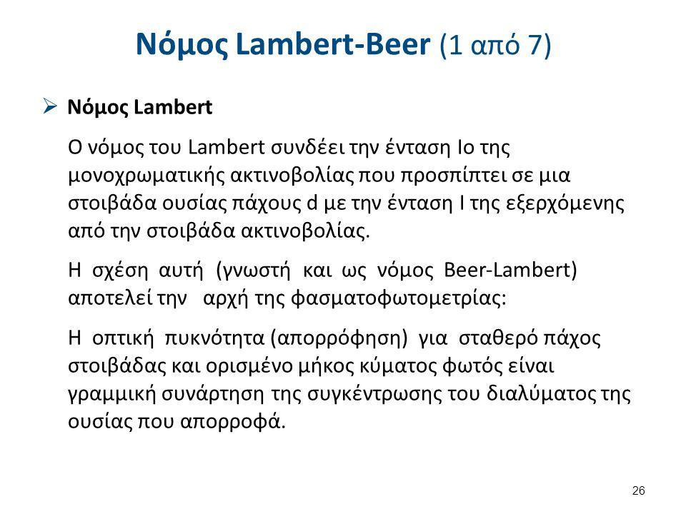 Νόμος Lambert-Beer (2 από 7)