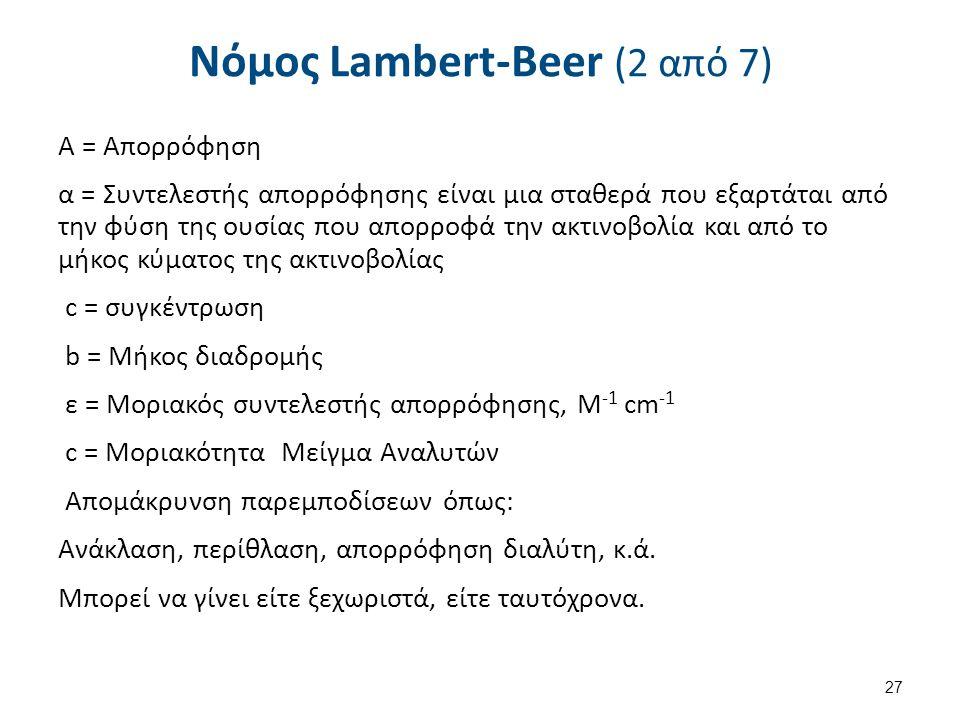 Νόμος Lambert-Beer (3 από 7)