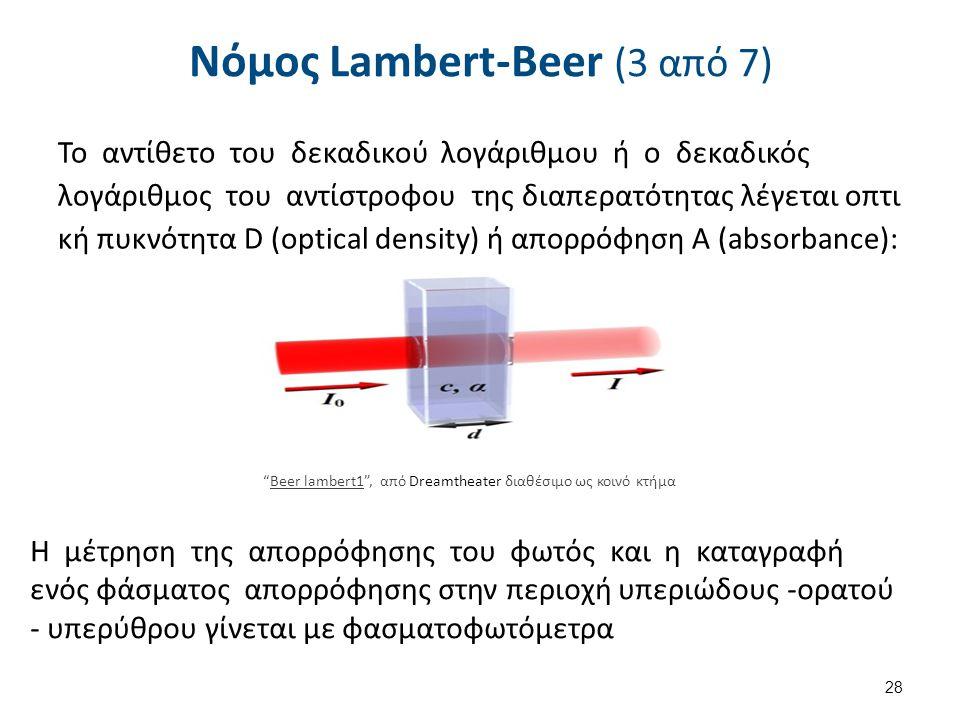 Νόμος Lambert-Beer (4 από 7 )
