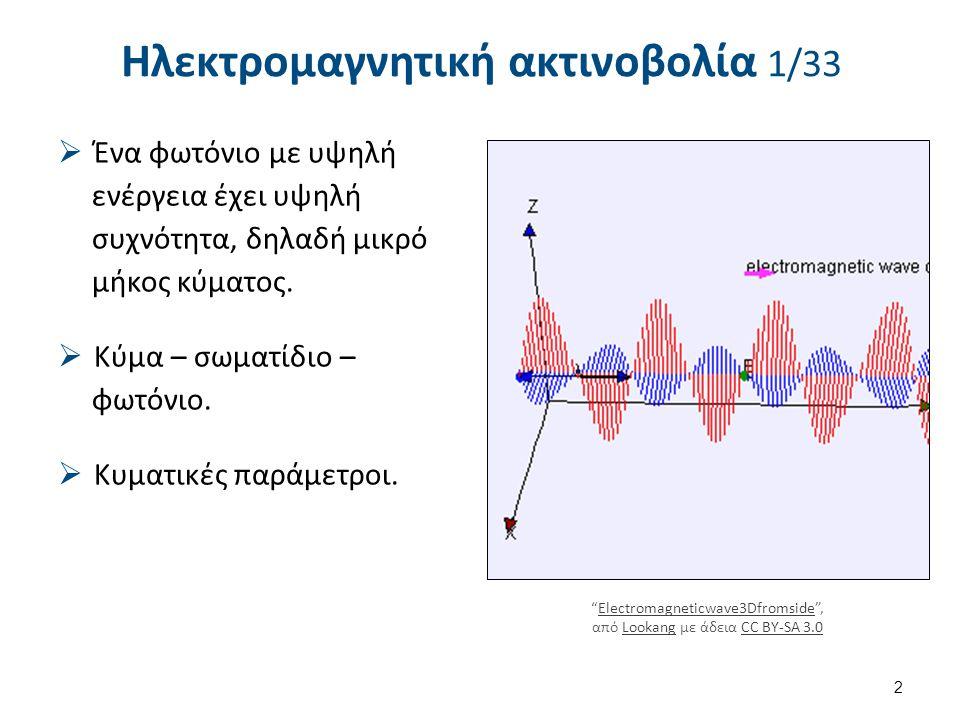 Onde electromagnetique , από FJGAR (BIS) με άδεια CC BY-SA 3.0