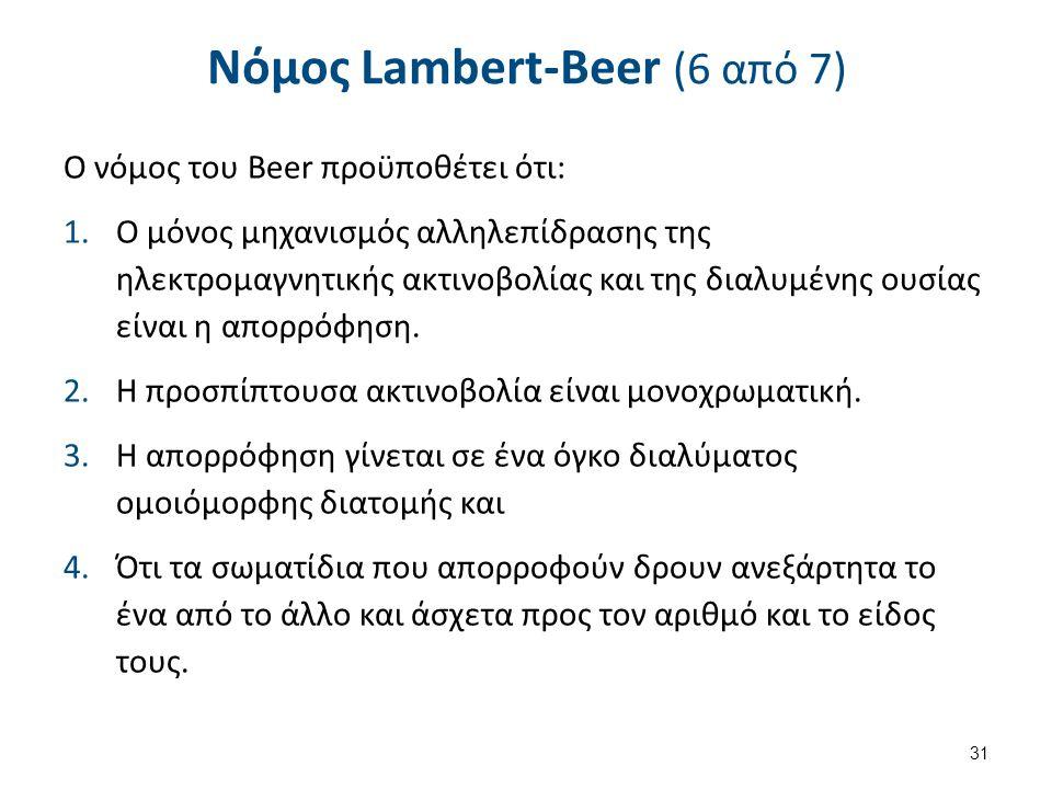 Νόμος Lambert-Beer (7 από 7)