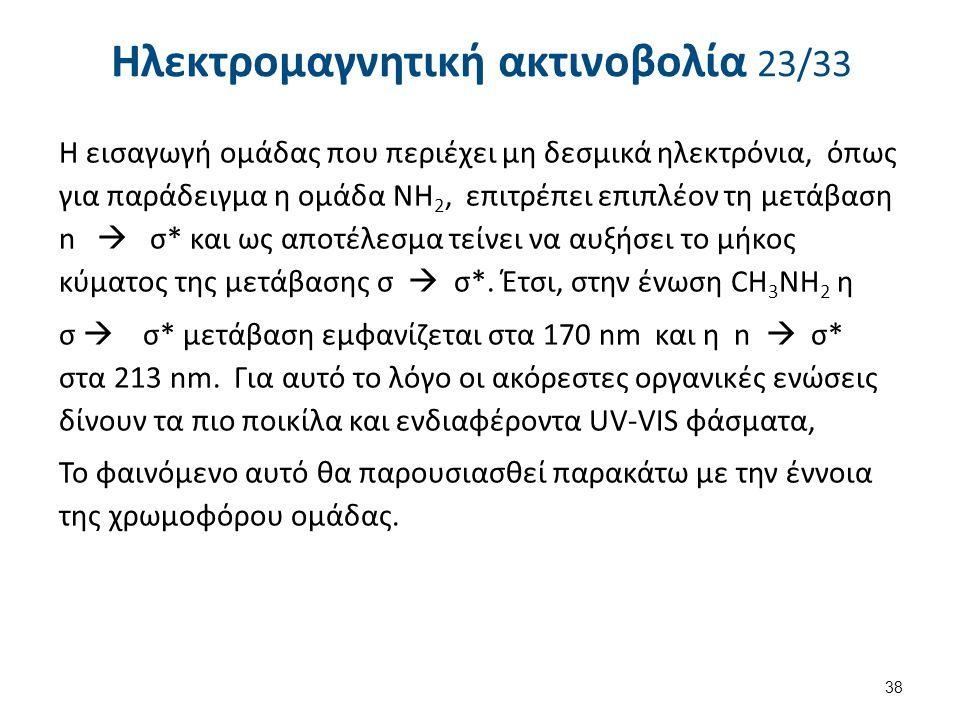 Ηλεκτρομαγνητική ακτινοβολία 24/33