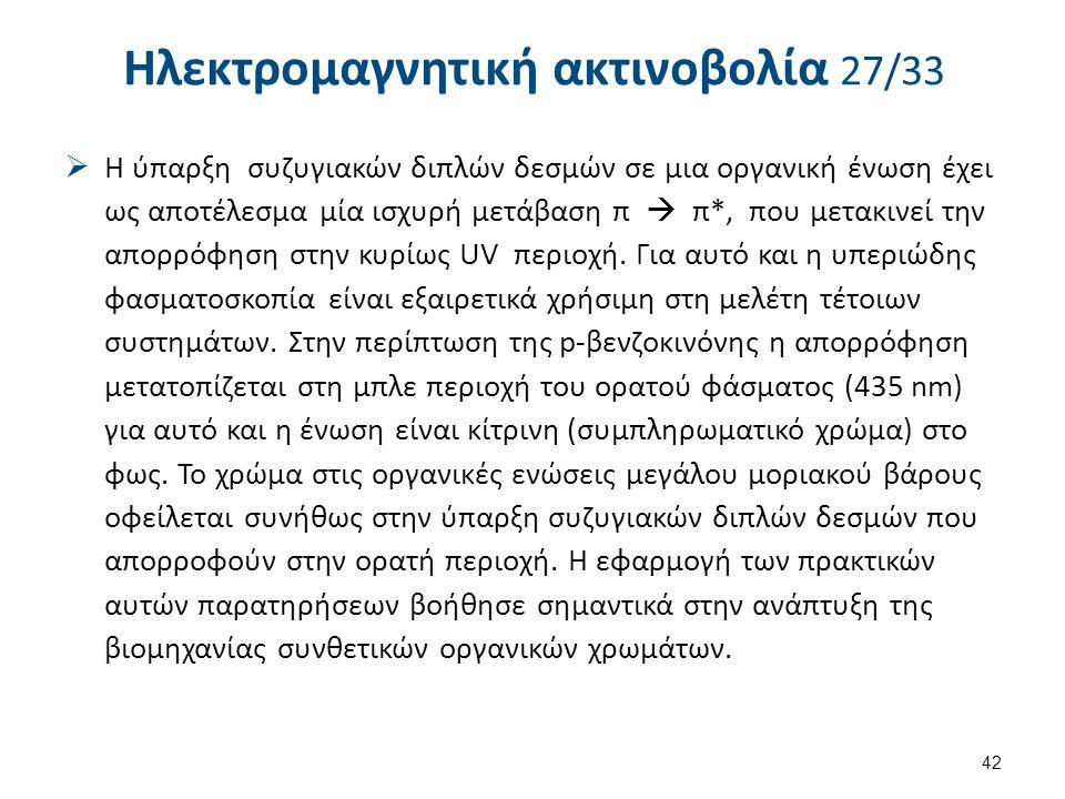 Ηλεκτρομαγνητική ακτινοβολία 28/33