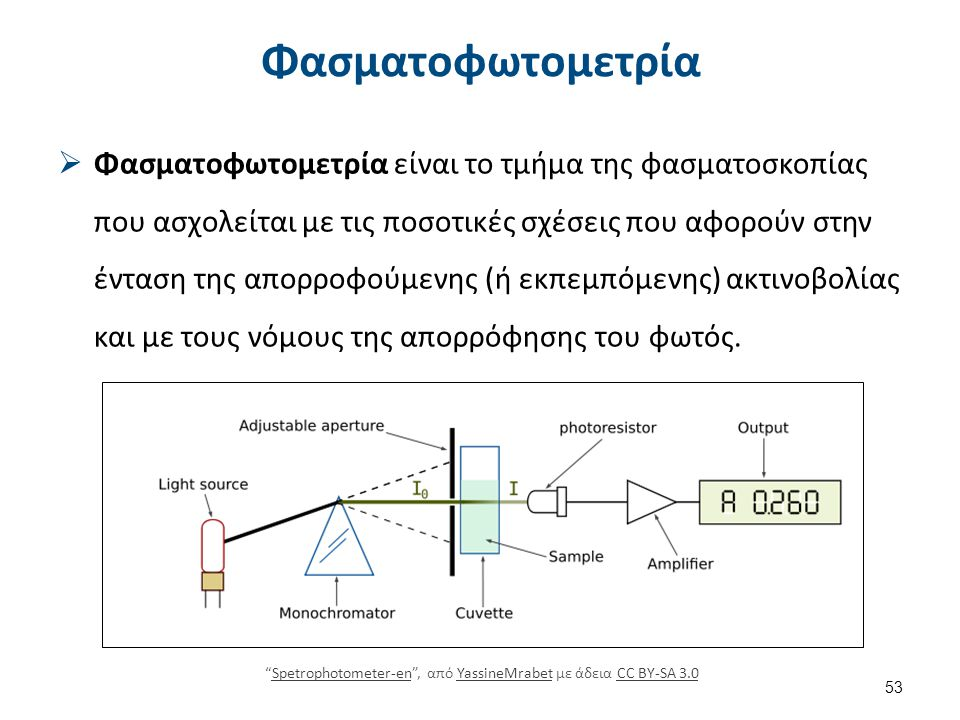 Φασματοφωτόμετρο απλής δέσμης