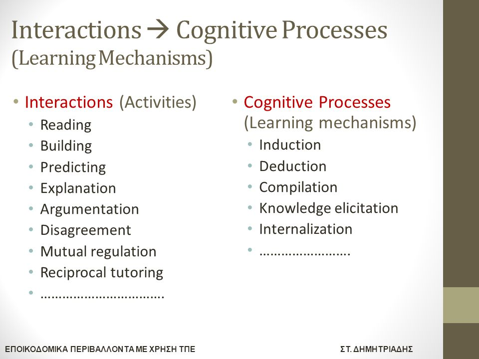 Interactions  Cognitive Processes (Learning Mechanisms)