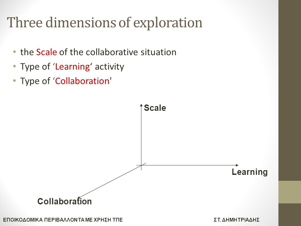 Three dimensions of exploration