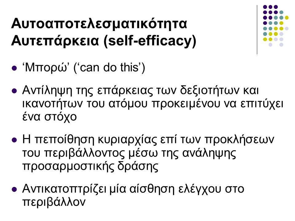 Αυτοαποτελεσματικότητα Αυτεπάρκεια (self-efficacy)
