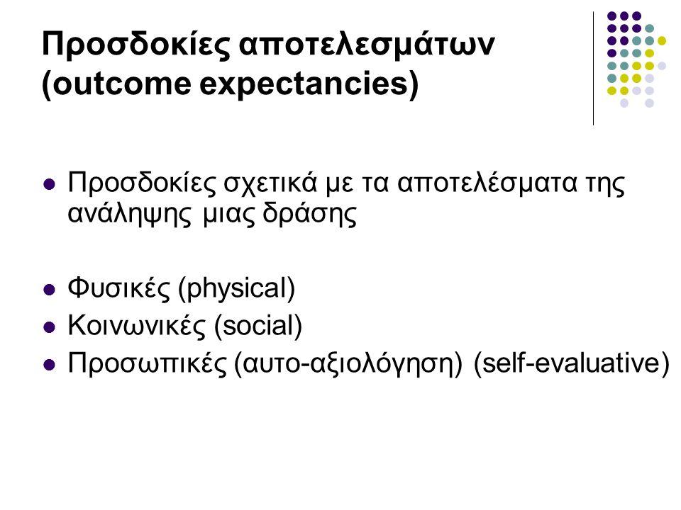 Προσδοκίες αποτελεσμάτων (outcome expectancies)