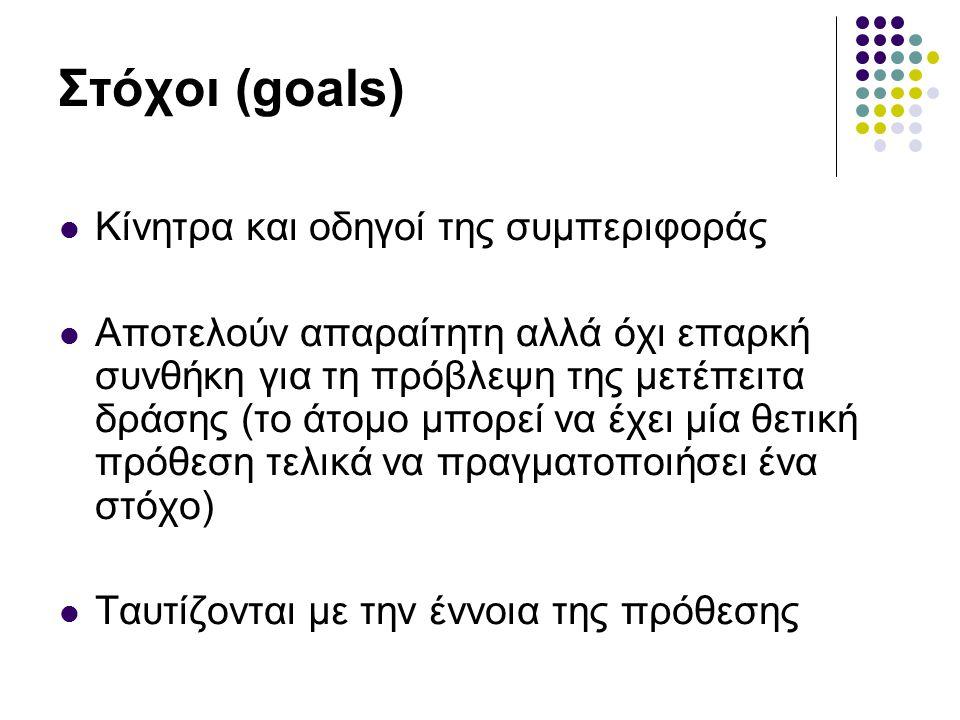 Στόχοι (goals) Κίνητρα και οδηγοί της συμπεριφοράς