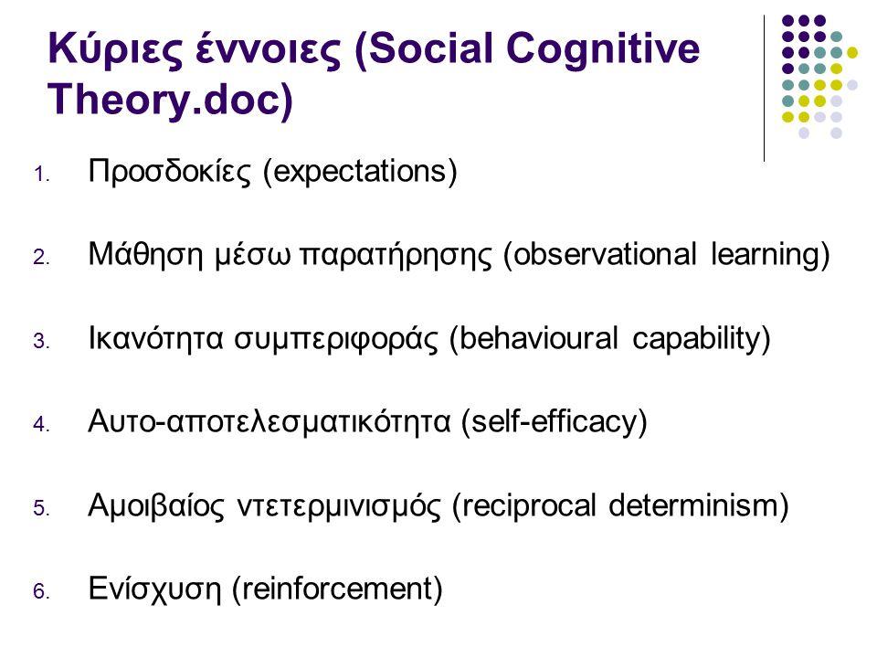 Κύριες έννοιες (Social Cognitive Theory.doc)
