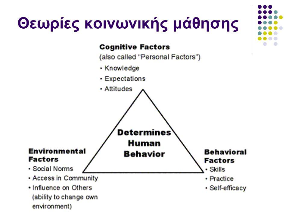 Θεωρίες κοινωνικής μάθησης