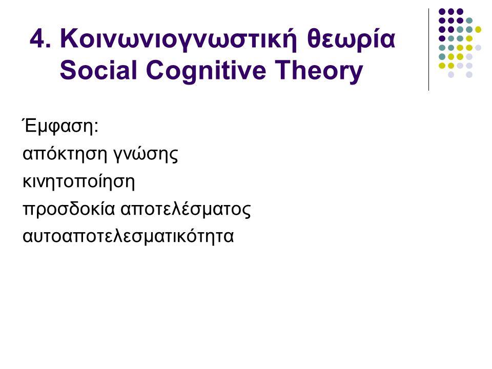 4. Κοινωνιογνωστική θεωρία Social Cognitive Theory