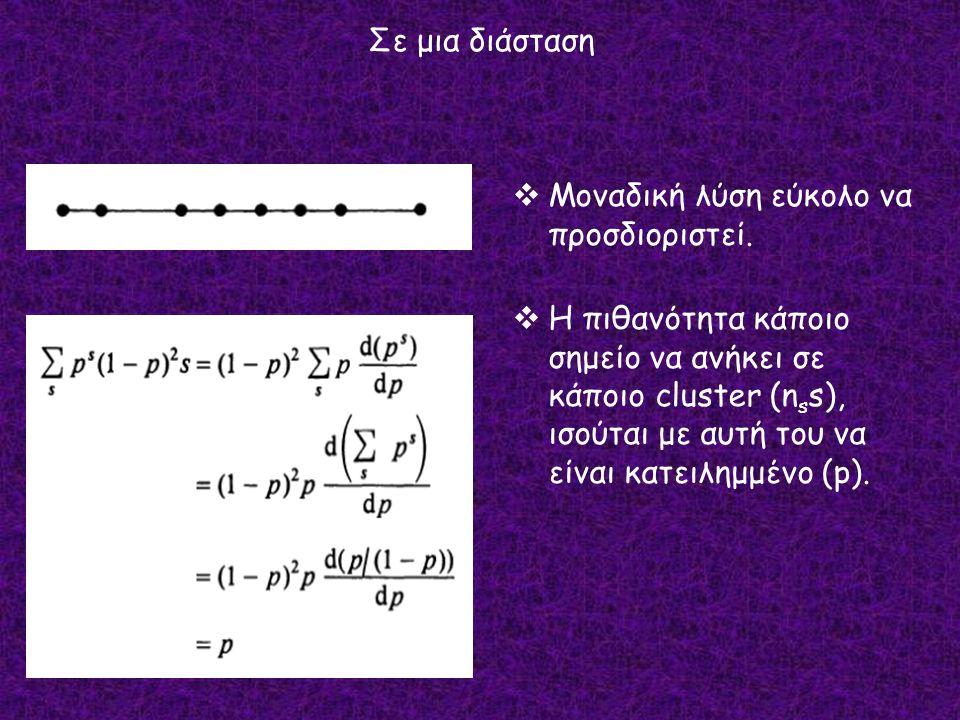 Σε μια διάσταση Μοναδική λύση εύκολο να προσδιοριστεί.