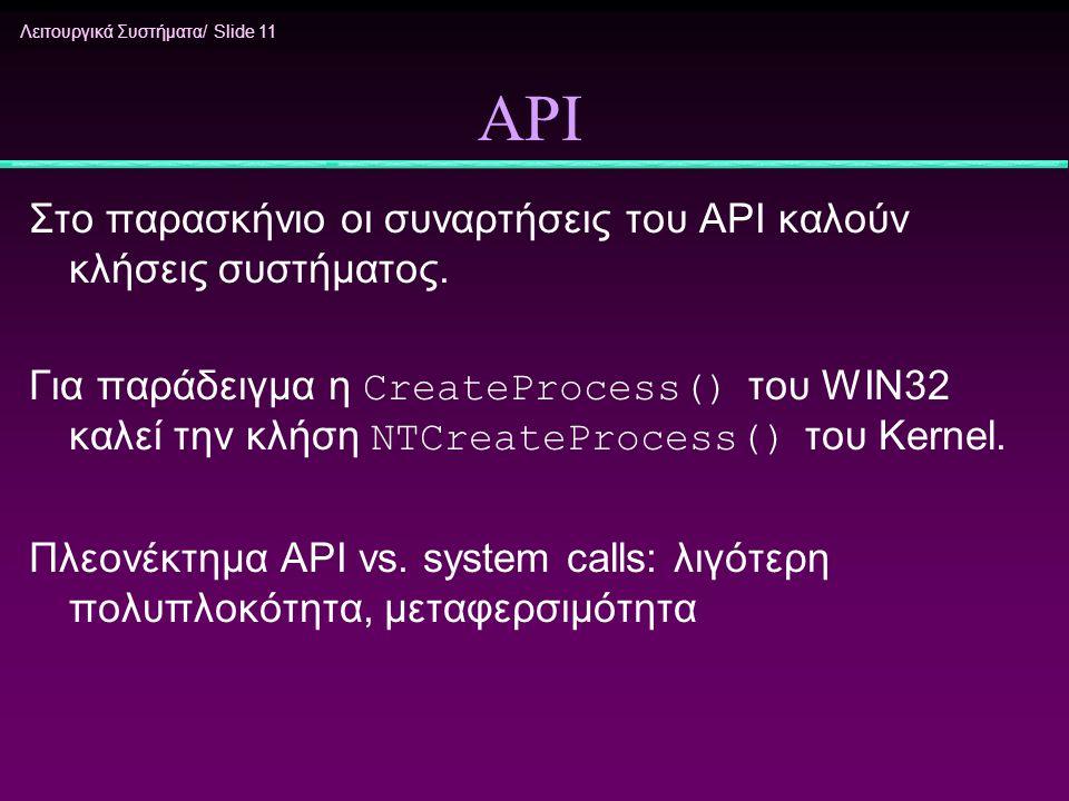 API Στο παρασκήνιο οι συναρτήσεις του API καλούν κλήσεις συστήματος.