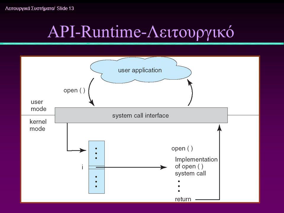 API-Runtime-Λειτουργικό