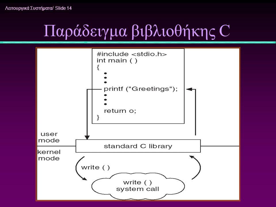 Παράδειγμα βιβλιοθήκης C