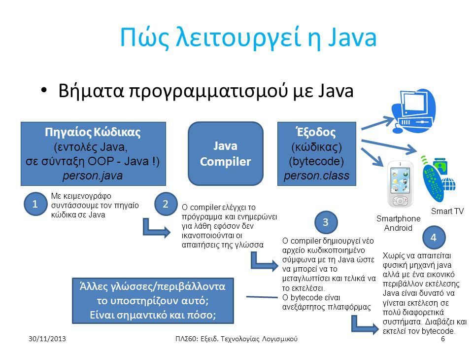 Πώς λειτουργεί η Java Βήματα προγραμματισμού με Java Πηγαίος Κώδικας
