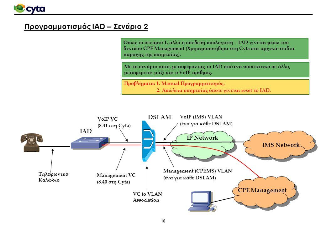 Προγραμματισμός IAD – Σενάριο 2